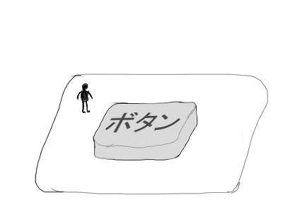 ボタン原型