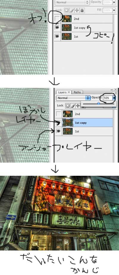photoshopHDR製作フロー:ぼかし、アンシャープマスク