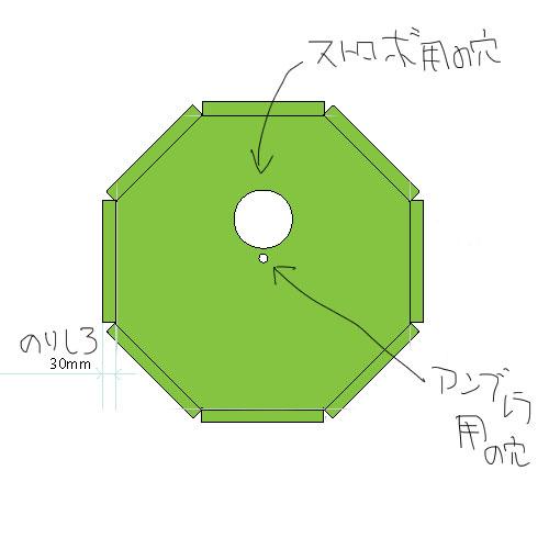 正八角形にのりしろ、ストロボ・アンブレラの柄用の穴を描く